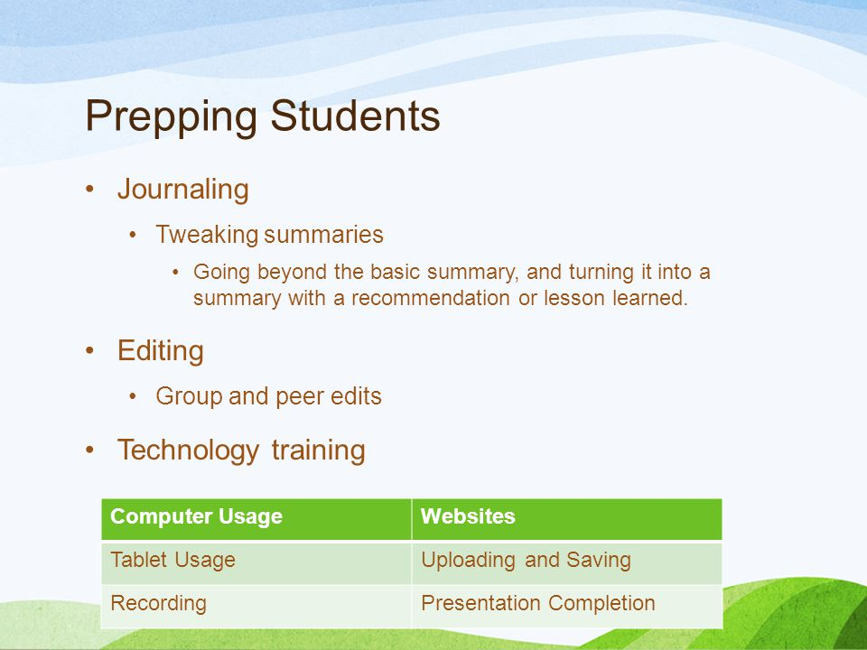 Prepping Students Journaling Tweaking summaries Going beyond the basic summary, and turning it into a summary with a recommendation or lesson learned.