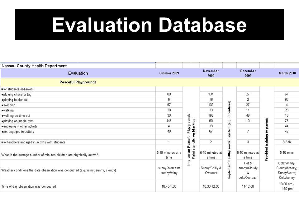 Evaluation Database