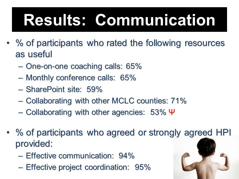 Results: Communication % of participants who rated the following resources as useful% of participants who rated the following resources as useful –One-on-one coaching calls:65% –Monthly conference calls: 65% –SharePoint site: 59% –Collaborating with other MCLC counties: 71% –Collaborating with other agencies: 53% Ψ % of participants who agreed or strongly agreed HPI provided:% of participants who agreed or strongly agreed HPI provided: –Effective communication: 94% –Effective project coordination: 95%