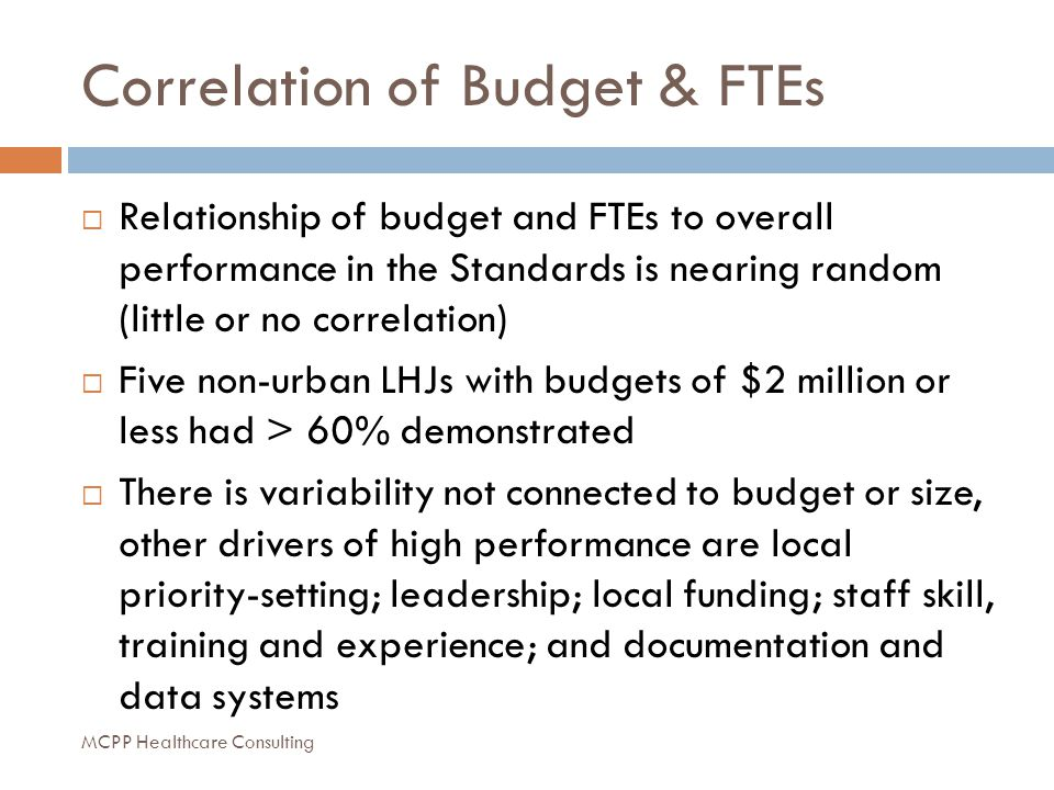 Correlation of Budget & FTEs  Relationship of budget and FTEs to overall performance in the Standards is nearing random (little or no correlation)  Five non-urban LHJs with budgets of $2 million or less had > 60% demonstrated  There is variability not connected to budget or size, other drivers of high performance are local priority-setting; leadership; local funding; staff skill, training and experience; and documentation and data systems MCPP Healthcare Consulting