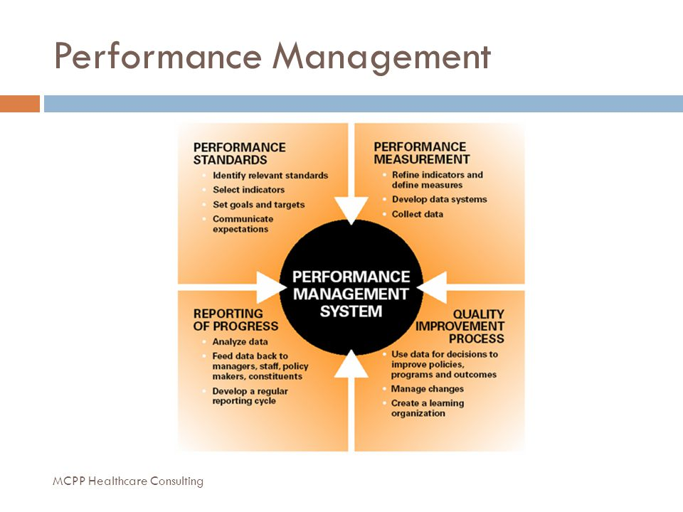 Performance Management MCPP Healthcare Consulting