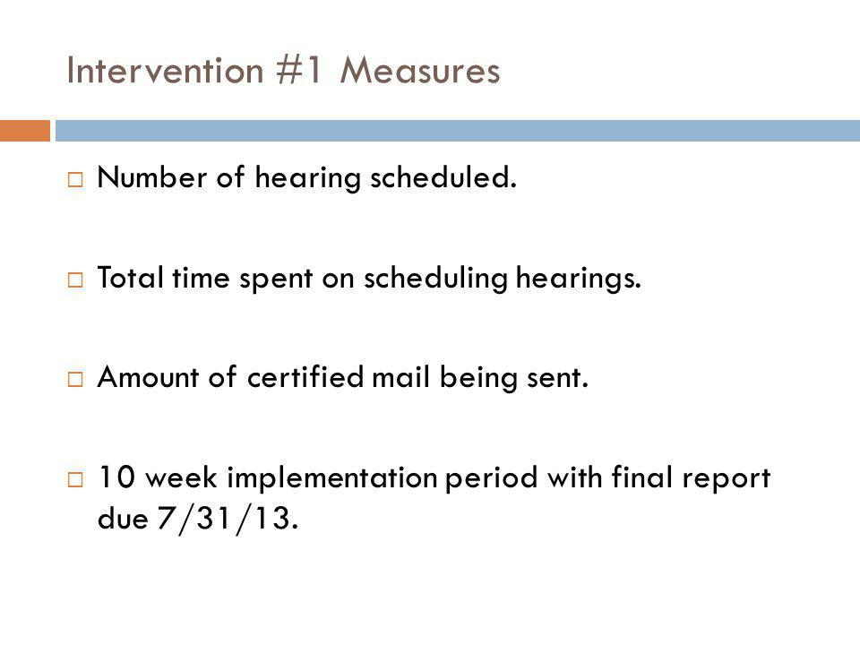 Intervention #1 Measures  Number of hearing scheduled.