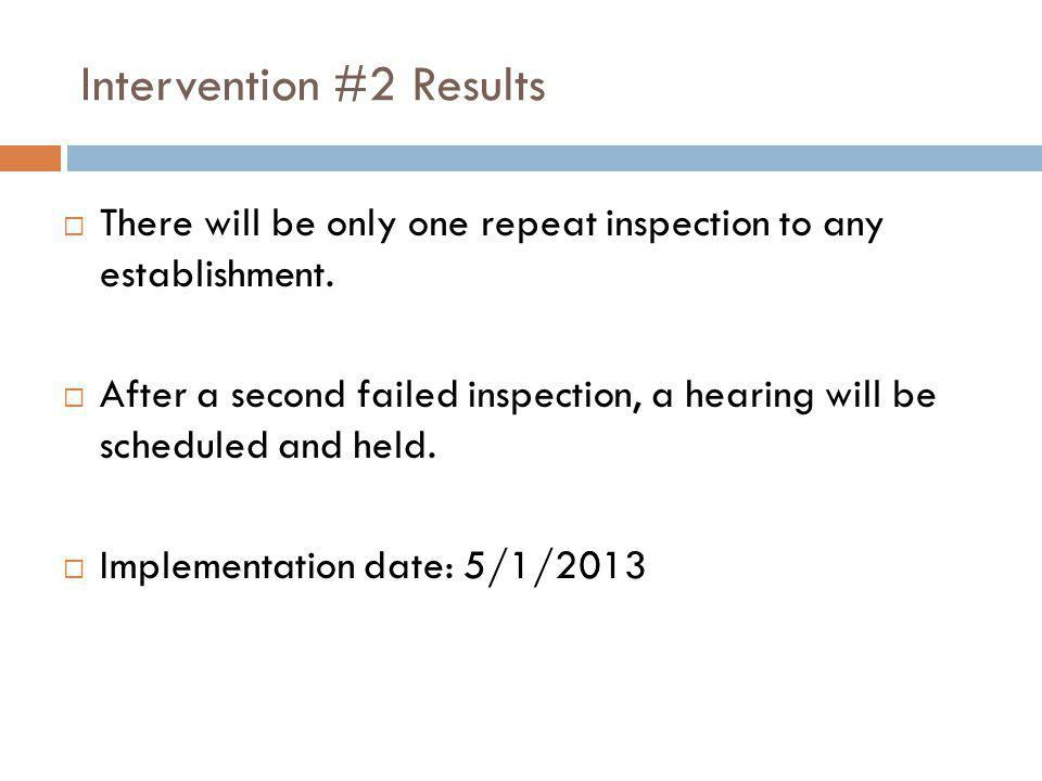 Intervention #2 Results  There will be only one repeat inspection to any establishment.