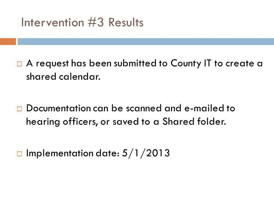 Intervention #3 Results  A request has been submitted to County IT to create a shared calendar.