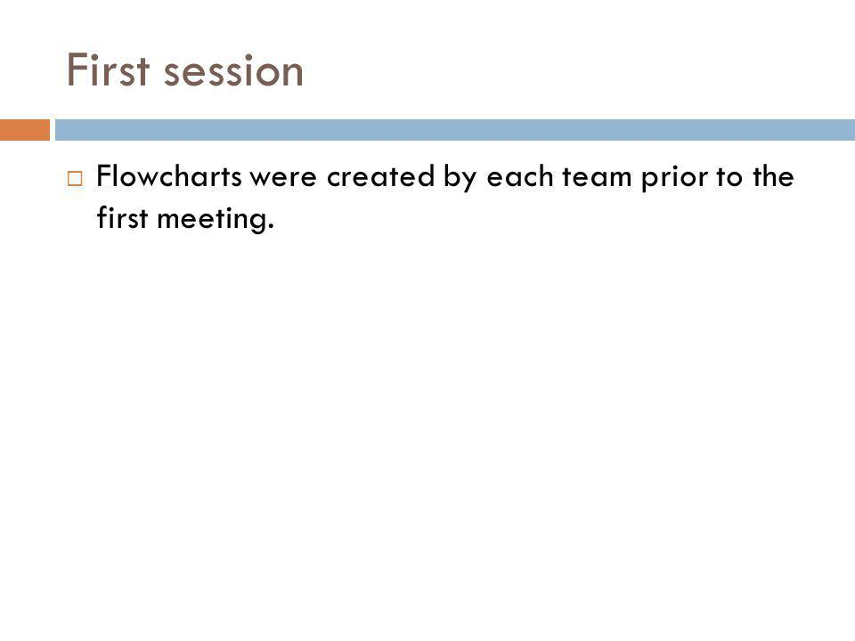 First session  Flowcharts were created by each team prior to the first meeting.