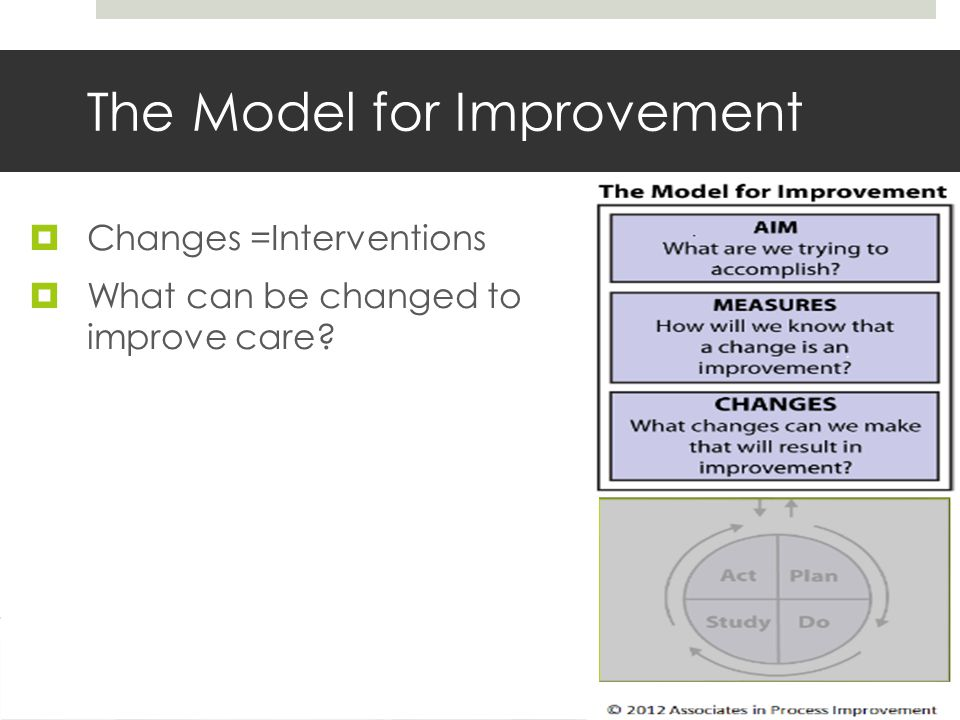 The Model for Improvement  Changes =Interventions  What can be changed to improve care?