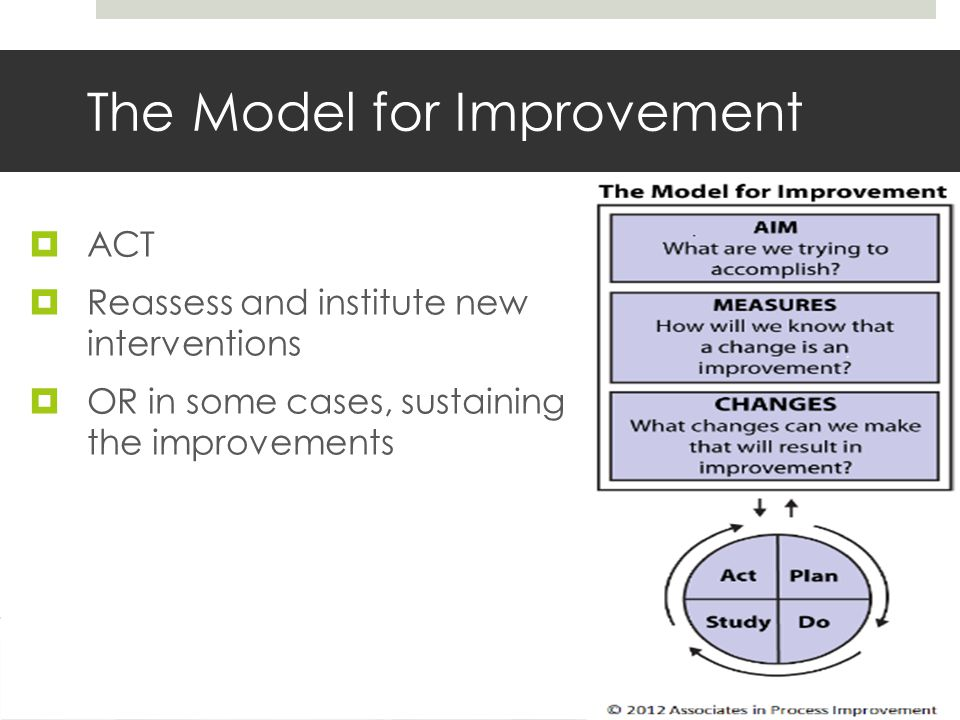 The Model for Improvement  ACT  Reassess and institute new interventions  OR in some cases, sustaining the improvements