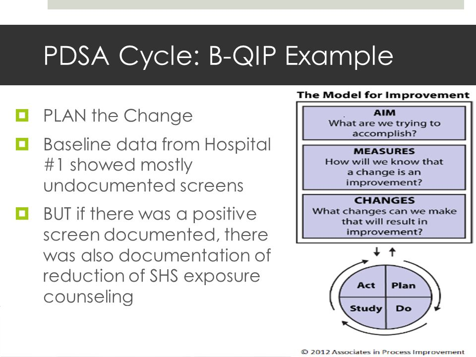 PDSA Cycle: B-QIP Example  PLAN the Change  Baseline data from Hospital #1 showed mostly undocumented screens  BUT if there was a positive screen documented, there was also documentation of reduction of SHS exposure counseling