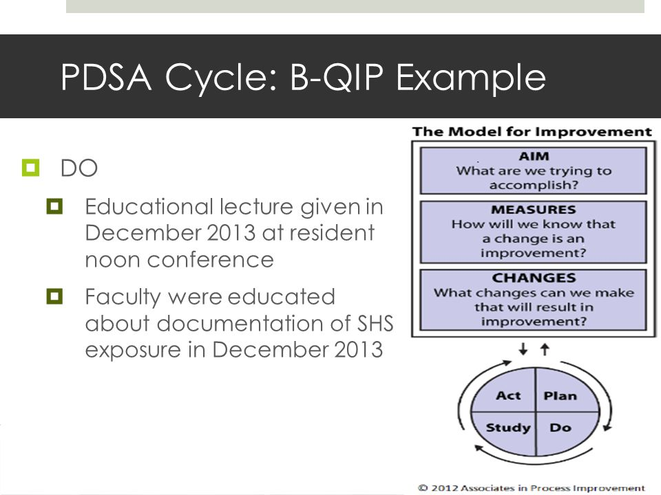 PDSA Cycle: B-QIP Example  DO  Educational lecture given in December 2013 at resident noon conference  Faculty were educated about documentation of SHS exposure in December 2013