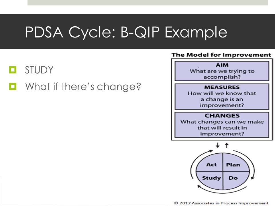 PDSA Cycle: B-QIP Example  STUDY  What if there's change?