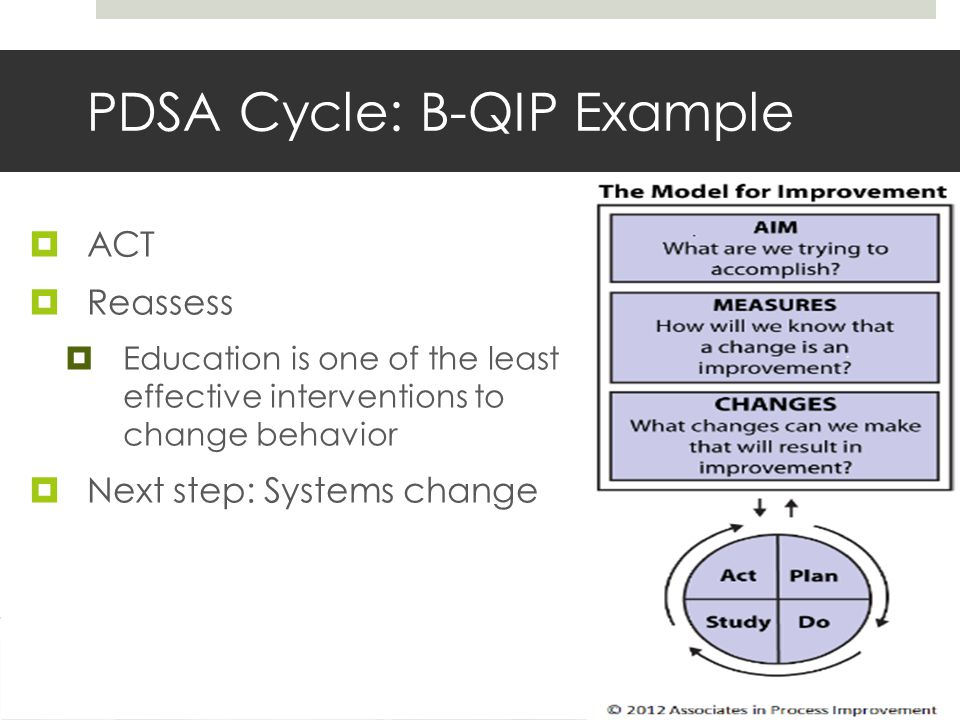 PDSA Cycle: B-QIP Example  ACT  Reassess  Education is one of the least effective interventions to change behavior  Next step: Systems change
