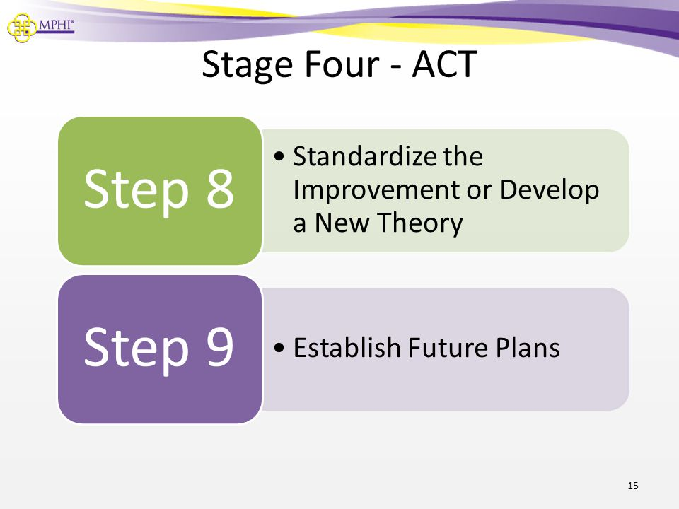 Stage Four - ACT 15 Standardize the Improvement or Develop a New Theory Step 8 Establish Future Plans Step 9