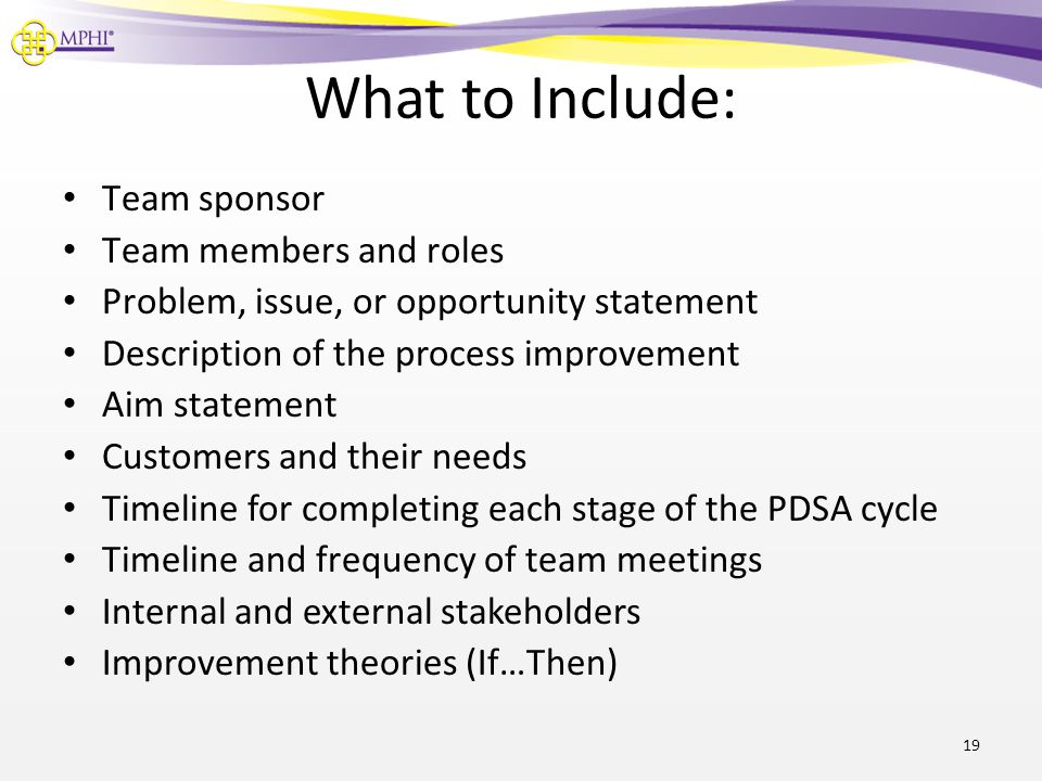What to Include: Team sponsor Team members and roles Problem, issue, or opportunity statement Description of the process improvement Aim statement Cus