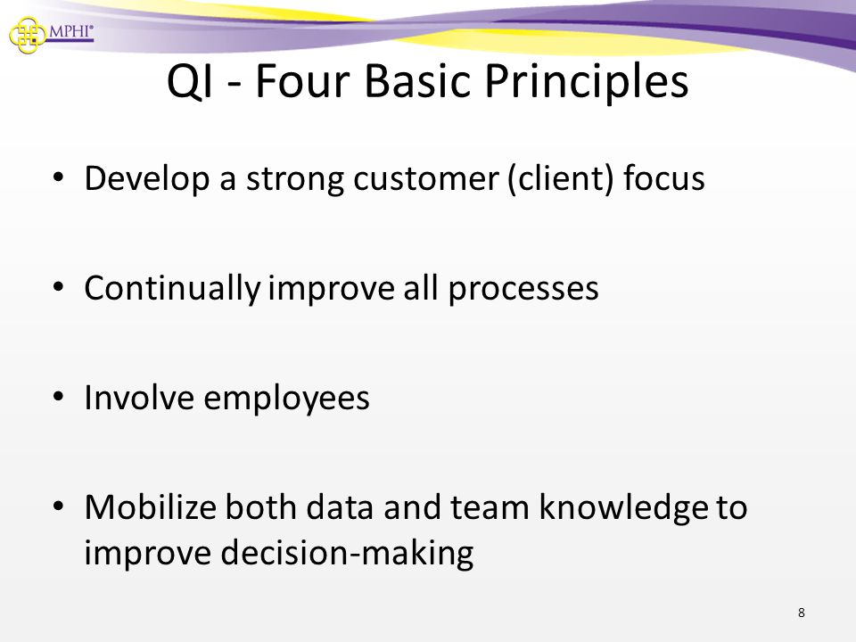 QI - Four Basic Principles Develop a strong customer (client) focus Continually improve all processes Involve employees Mobilize both data and team kn