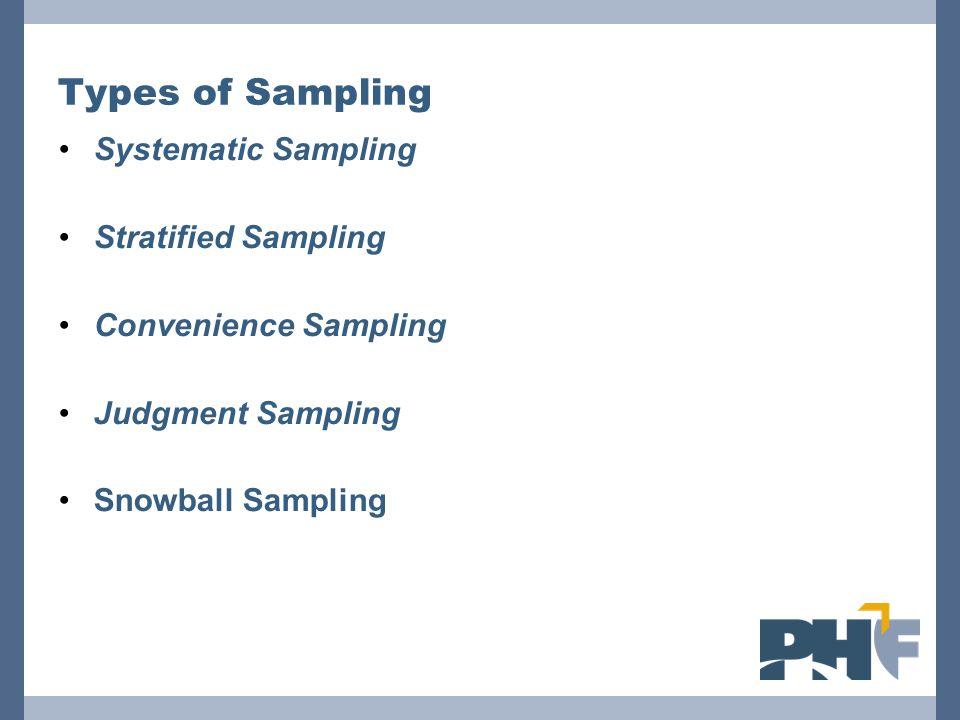 Types of Sampling Systematic Sampling Stratified Sampling Convenience Sampling Judgment Sampling Snowball Sampling