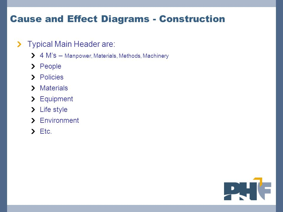Cause and Effect Diagrams - Construction Typical Main Header are: 4 M's – Manpower, Materials, Methods, Machinery People Policies Materials Equipment