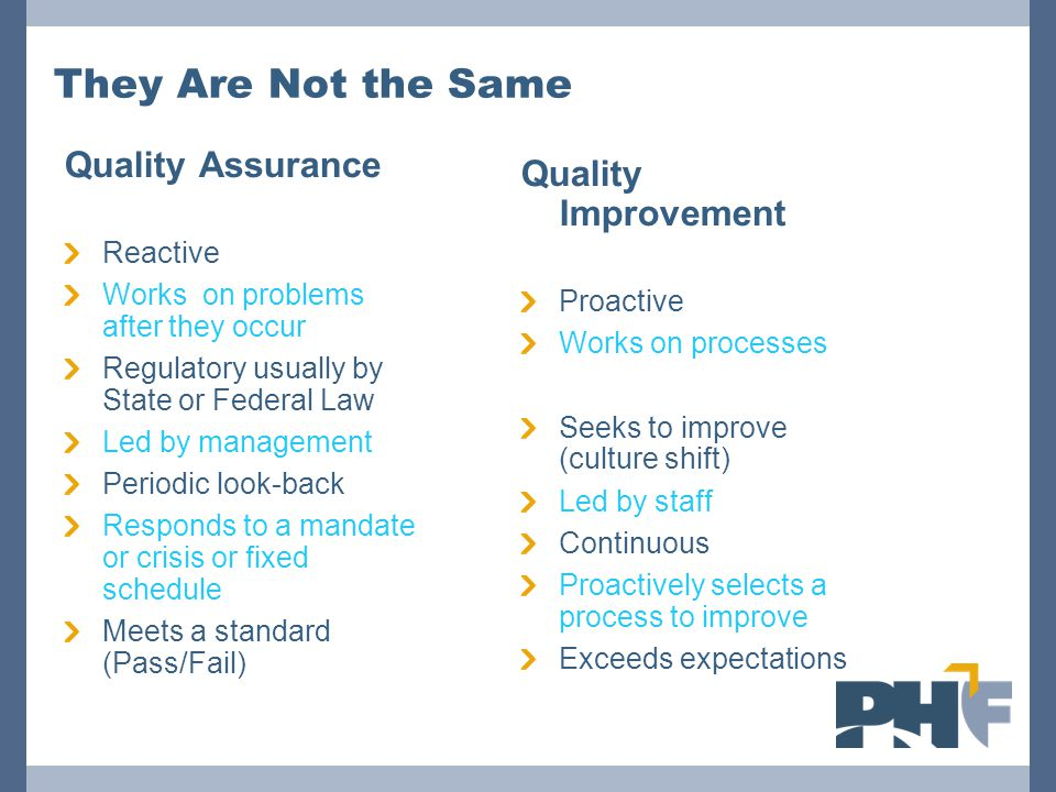They Are Not the Same Quality Assurance Reactive Works on problems after they occur Regulatory usually by State or Federal Law Led by management Perio