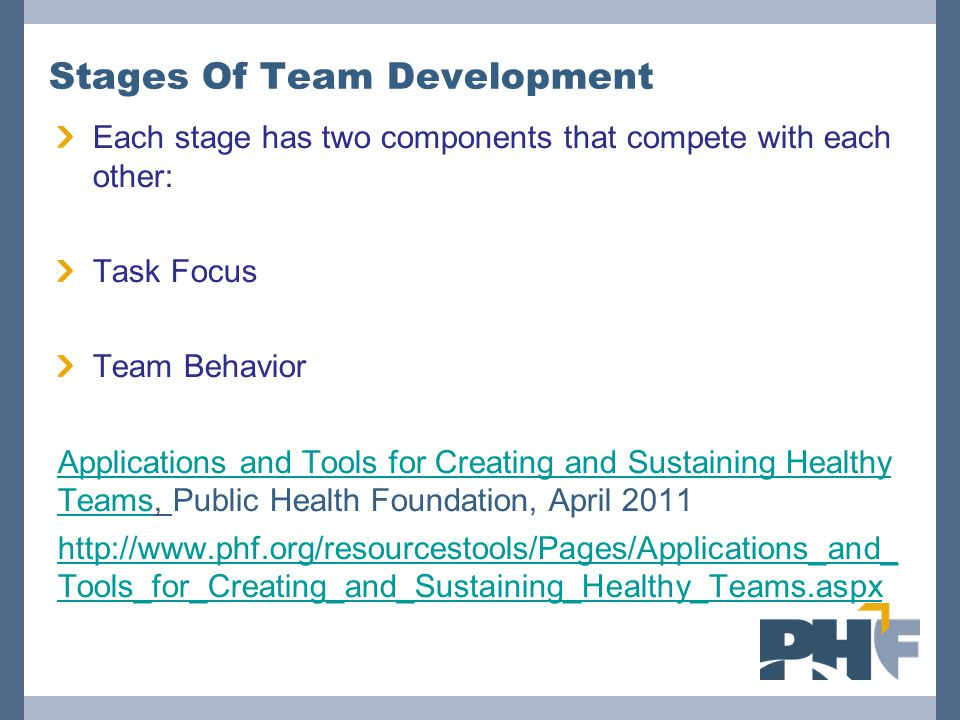 Stages Of Team Development Each stage has two components that compete with each other: Task Focus Team Behavior Applications and Tools for Creating an