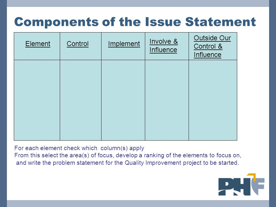 Components of the Issue Statement ElementControlImplement Involve & Influence Outside Our Control & Influence For each element check which column(s) a