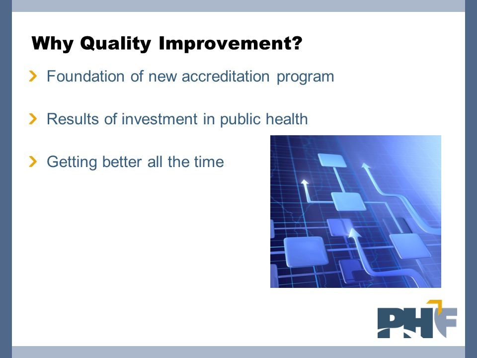 Why Quality Improvement? Foundation of new accreditation program Results of investment in public health Getting better all the time