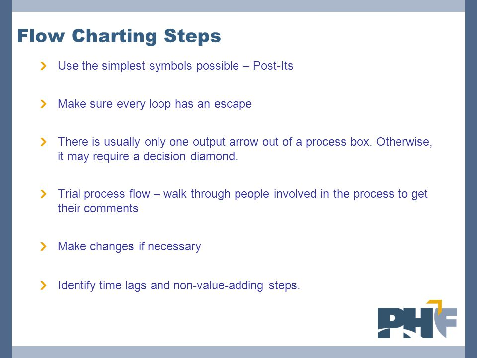 Flow Charting Steps Use the simplest symbols possible – Post-Its Make sure every loop has an escape There is usually only one output arrow out of a pr