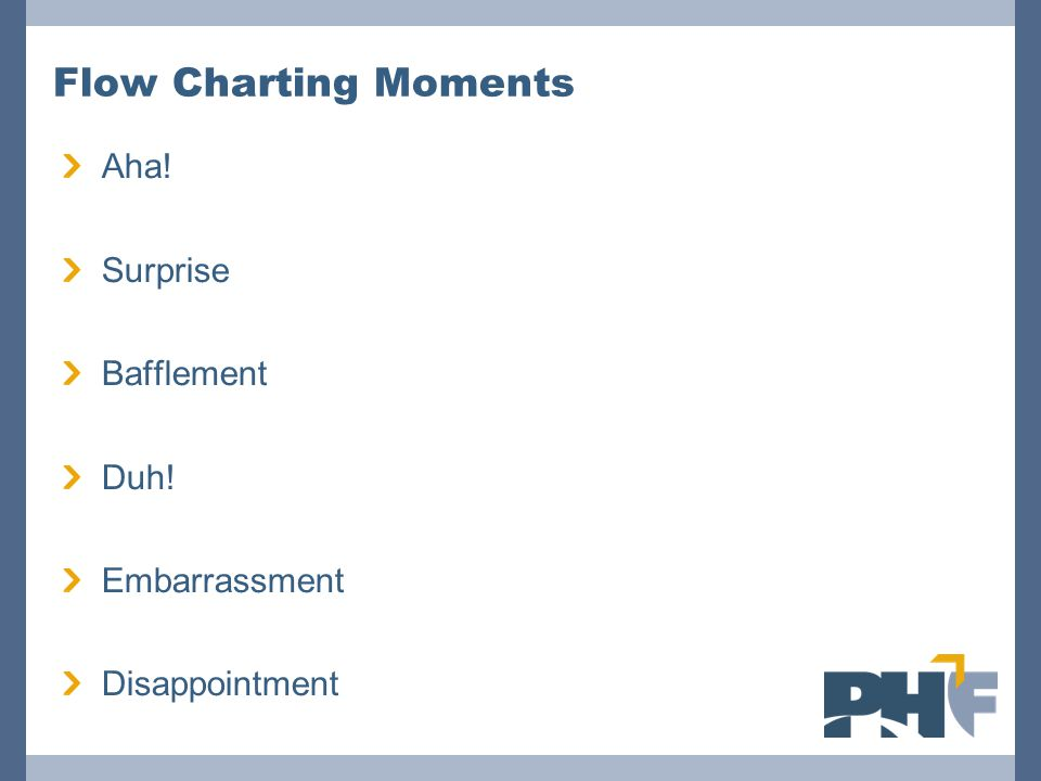 Flow Charting Moments Aha! Surprise Bafflement Duh! Embarrassment Disappointment