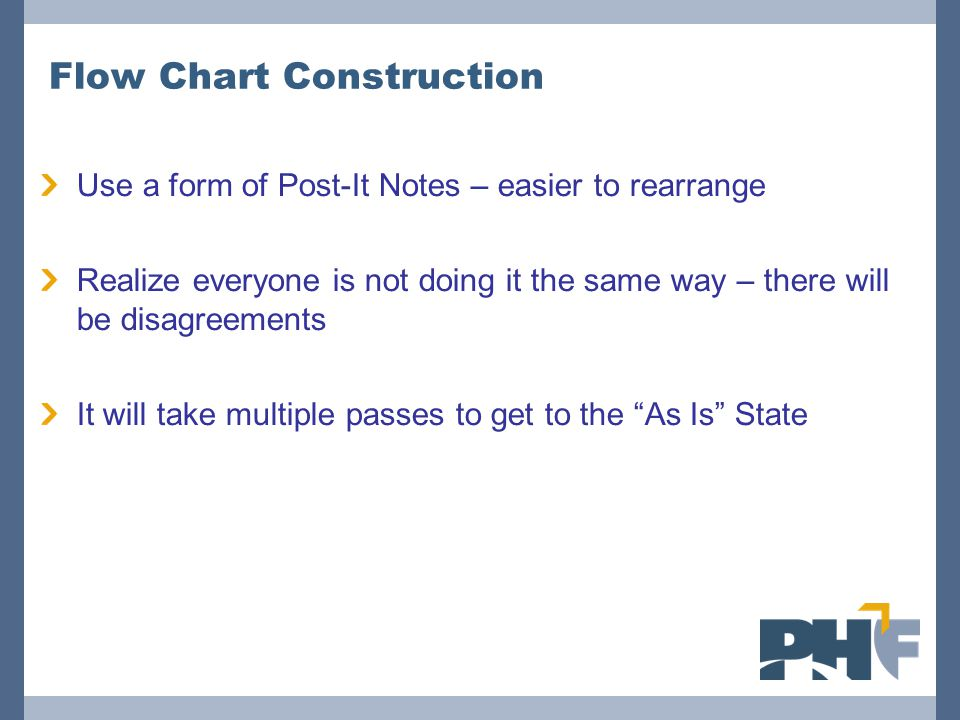 Flow Chart Construction Use a form of Post-It Notes – easier to rearrange Realize everyone is not doing it the same way – there will be disagreements