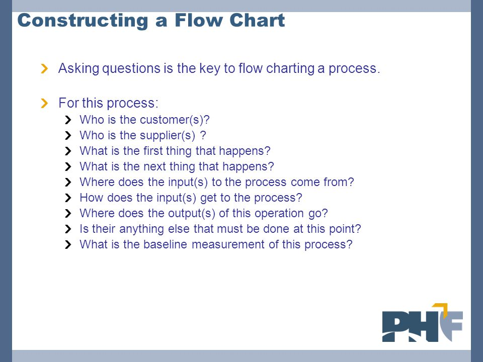 Constructing a Flow Chart Asking questions is the key to flow charting a process. For this process: Who is the customer(s)? Who is the supplier(s) ? W
