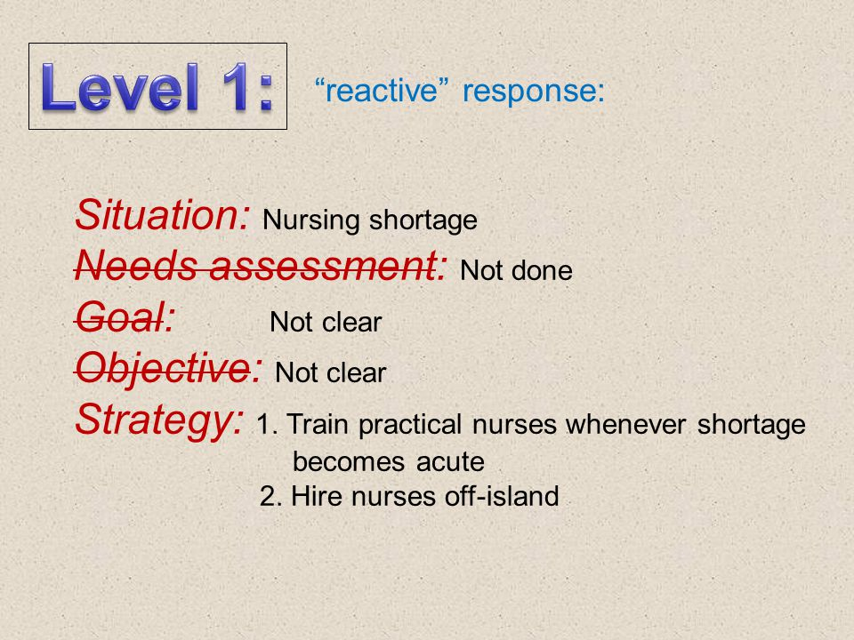 "Level 1: ""reactive"" response Level 2: partial response Level 3: performance management Example: Situation: Nursing shortage"