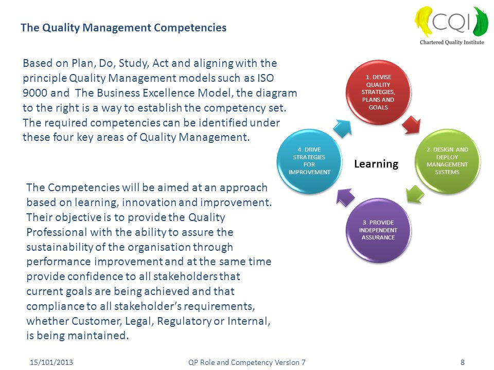 The Quality Management Competencies Based on Plan, Do, Study, Act and aligning with the principle Quality Management models such as ISO 9000 and The B