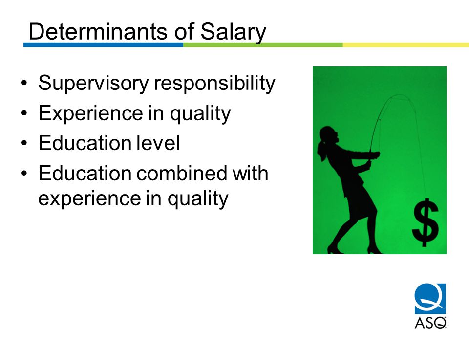 Determinants of Salary Supervisory responsibility Experience in quality Education level Education combined with experience in quality