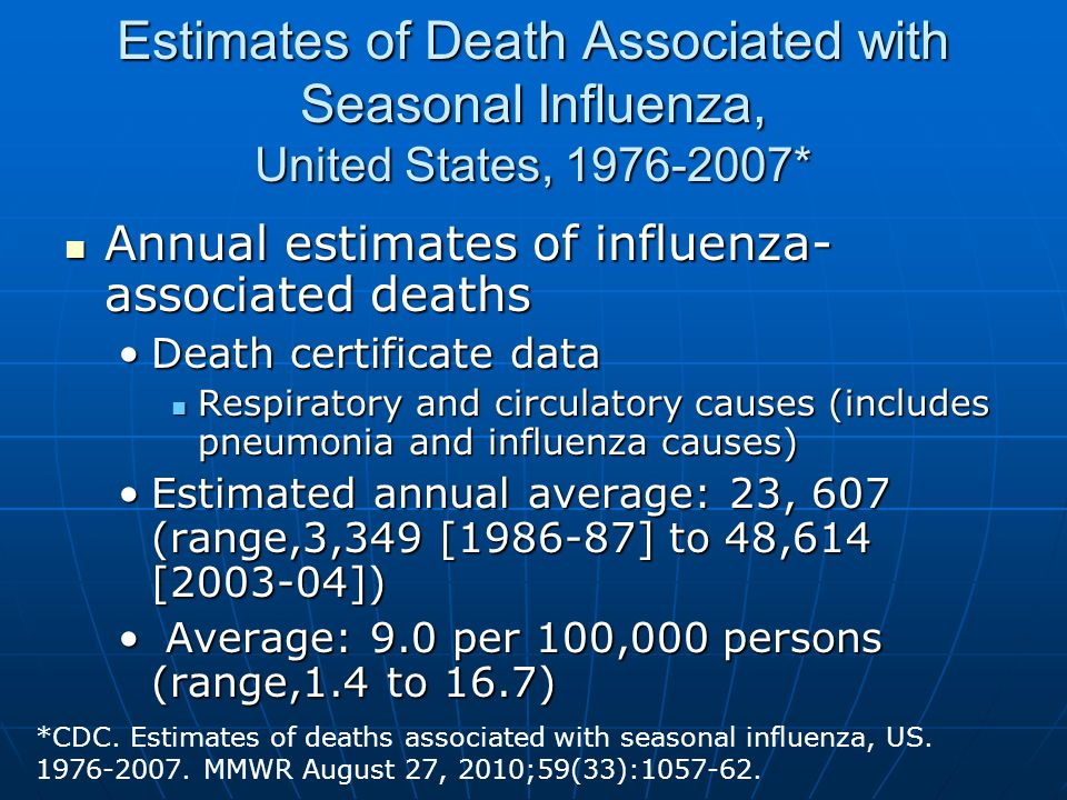 Estimates of Death Associated with Seasonal Influenza, United States, 1976-2007* Annual estimates of influenza- associated deaths Annual estimates of influenza- associated deaths Death certificate dataDeath certificate data Respiratory and circulatory causes (includes pneumonia and influenza causes) Respiratory and circulatory causes (includes pneumonia and influenza causes) Estimated annual average: 23, 607 (range,3,349 [1986-87] to 48,614 [2003-04])Estimated annual average: 23, 607 (range,3,349 [1986-87] to 48,614 [2003-04]) Average: 9.0 per 100,000 persons (range,1.4 to 16.7) Average: 9.0 per 100,000 persons (range,1.4 to 16.7) *CDC.