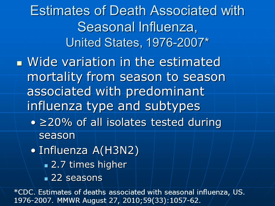 Estimates of Death Associated with Seasonal Influenza, United States, 1976-2007* Wide variation in the estimated mortality from season to season associated with predominant influenza type and subtypes Wide variation in the estimated mortality from season to season associated with predominant influenza type and subtypes ≥20% of all isolates tested during season≥20% of all isolates tested during season Influenza A(H3N2)Influenza A(H3N2) 2.7 times higher 2.7 times higher 22 seasons 22 seasons *CDC.