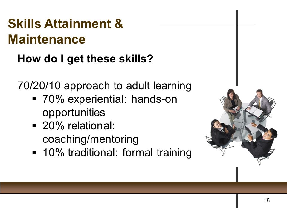 How do I get these skills? 70/20/10 approach to adult learning  70% experiential: hands-on opportunities  20% relational: coaching/mentoring  10% t