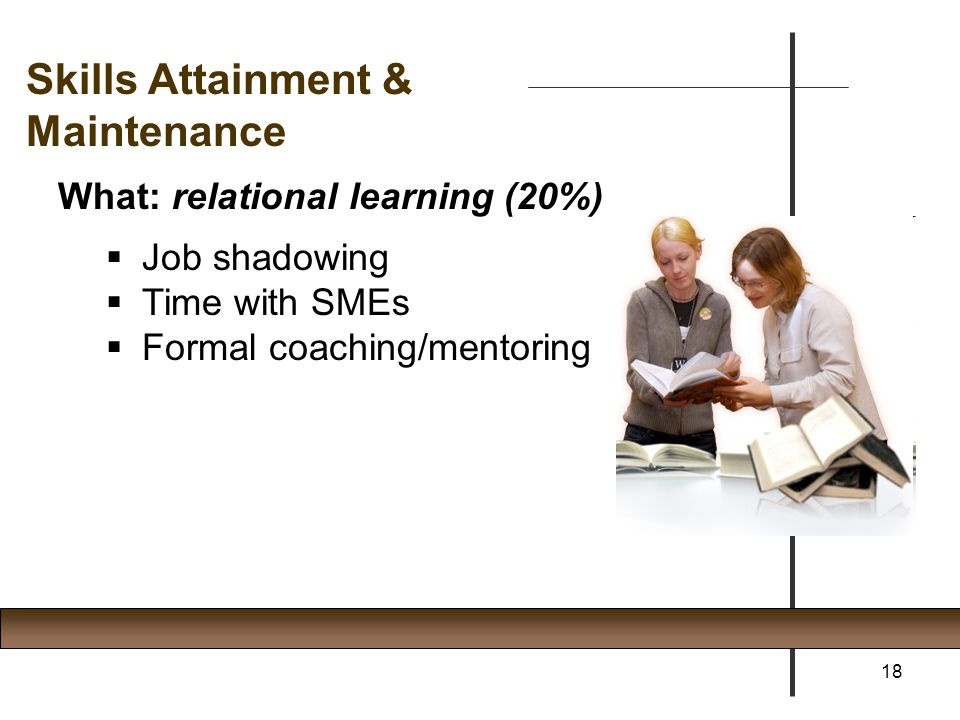 What: relational learning (20%)  Job shadowing  Time with SMEs  Formal coaching/mentoring 18 Skills Attainment & Maintenance