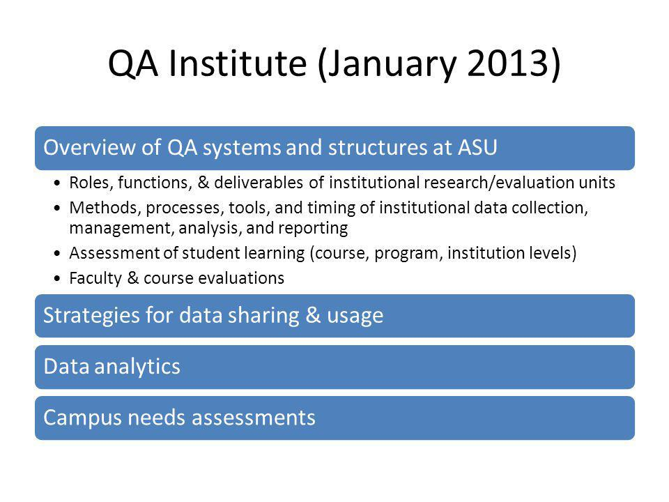 QA Institute (January 2013) Overview of QA systems and structures at ASU Roles, functions, & deliverables of institutional research/evaluation units Methods, processes, tools, and timing of institutional data collection, management, analysis, and reporting Assessment of student learning (course, program, institution levels) Faculty & course evaluations Strategies for data sharing & usageData analyticsCampus needs assessments