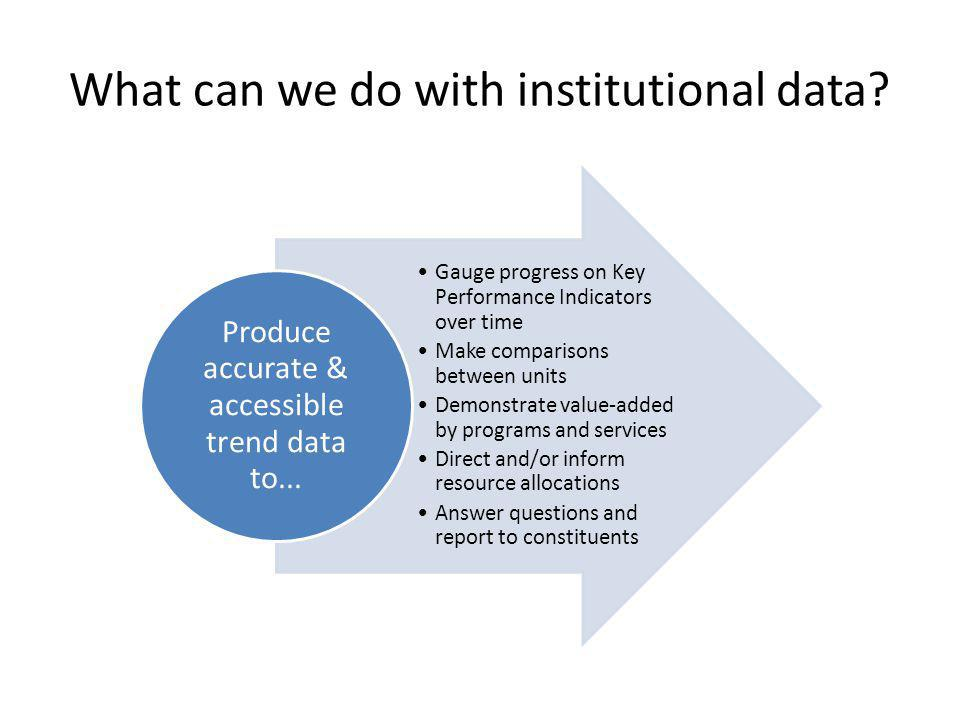 What can we do with institutional data.