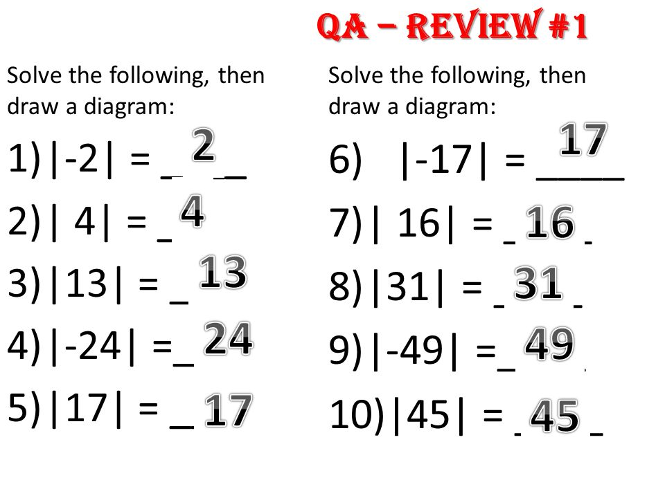 QA – Review #1 Solve the following, then draw a diagram: 1)|-2| = ____ 2)| 4| = ____ 3)|13| = ____ 4)|-24| =____ 5)|17| = ____ Solve the following, th