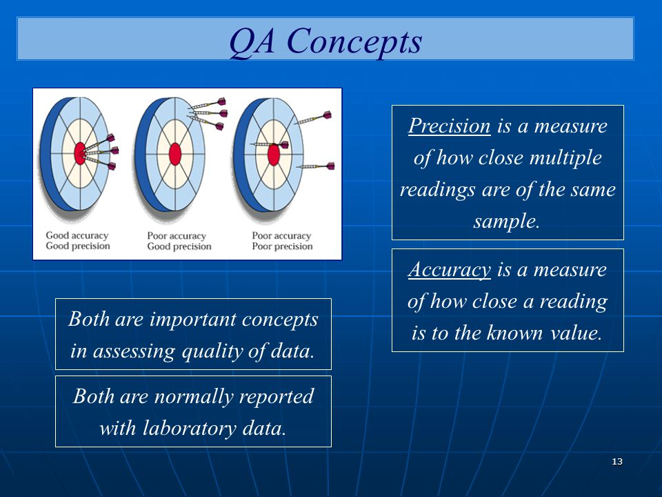 13 QA Concepts Precision is a measure of how close multiple readings are of the same sample.