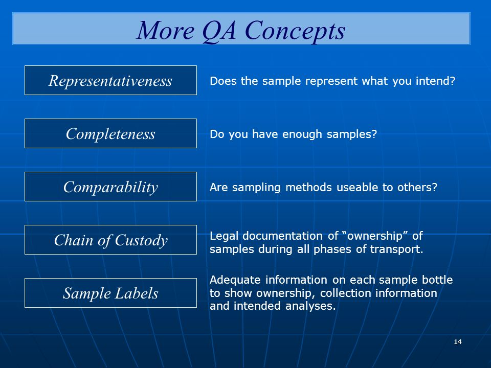 14 More QA Concepts Representativeness Completeness Comparability Chain of Custody Sample Labels Does the sample represent what you intend.