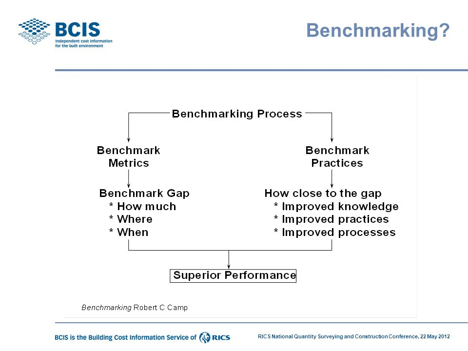 RICS National Quantity Surveying and Construction Conference, 22 May 2012 RICS Guidance note 'Benchmark is best in class…it does not mean the average' (Cost analysis and benchmarking, RICS guidance note)