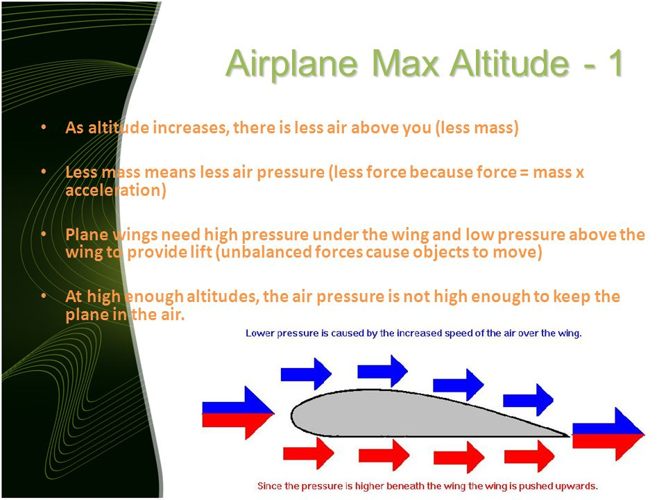 Airplane Max Altitude - 1 As altitude increases, there is less air above you (less mass) Less mass means less air pressure (less force because force = mass x acceleration) Plane wings need high pressure under the wing and low pressure above the wing to provide lift (unbalanced forces cause objects to move) At high enough altitudes, the air pressure is not high enough to keep the plane in the air.
