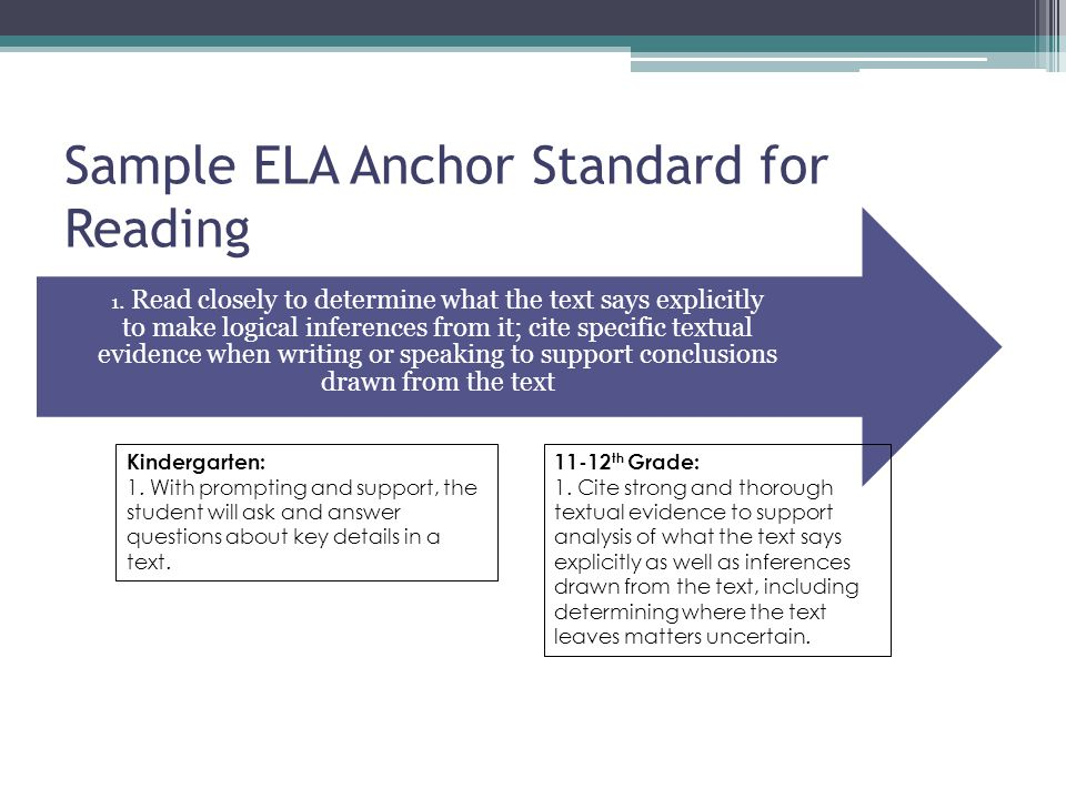 Sample ELA Anchor Standard for Reading 1. Read closely to determine what the text says explicitly to make logical inferences from it; cite specific te