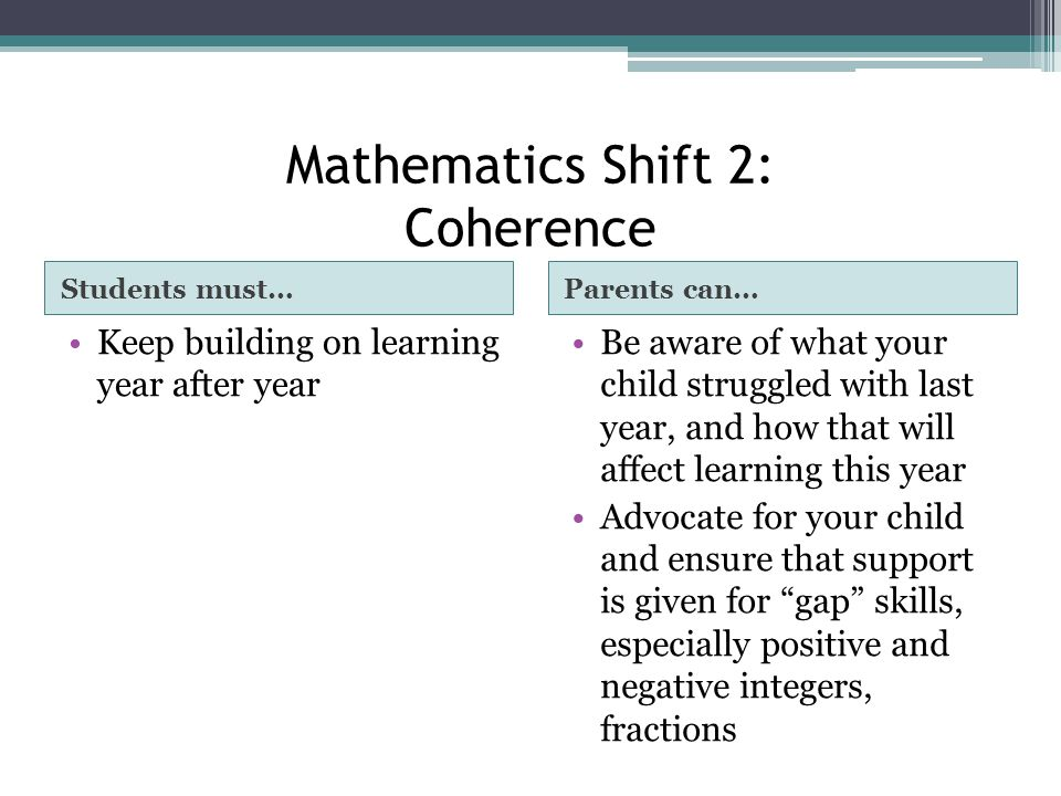 Mathematics Shift 2: Coherence Students must…Parents can… Keep building on learning year after year Be aware of what your child struggled with last year, and how that will affect learning this year Advocate for your child and ensure that support is given for gap skills, especially positive and negative integers, fractions