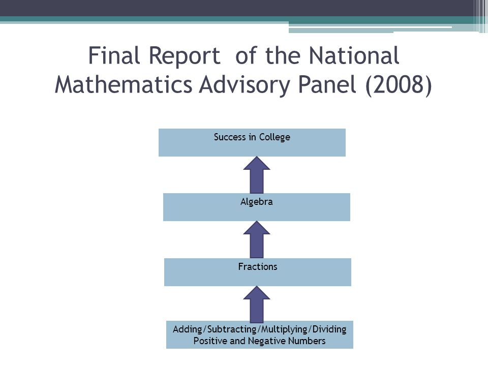 Final Report of the National Mathematics Advisory Panel (2008) Adding/Subtracting/Multiplying/Dividing Positive and Negative Numbers Fractions Algebra Success in College