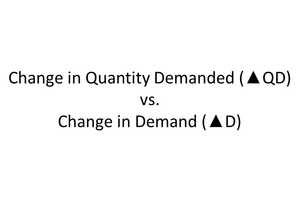 Change in Quantity Demanded Abbreviated ΔQd Change in Qd is represented as a movement along the demand curve and results from a change in price