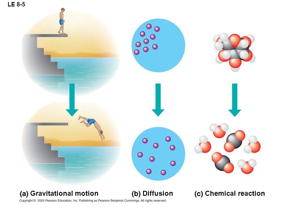 LE 8-5 Gravitational motionDiffusionChemical reaction