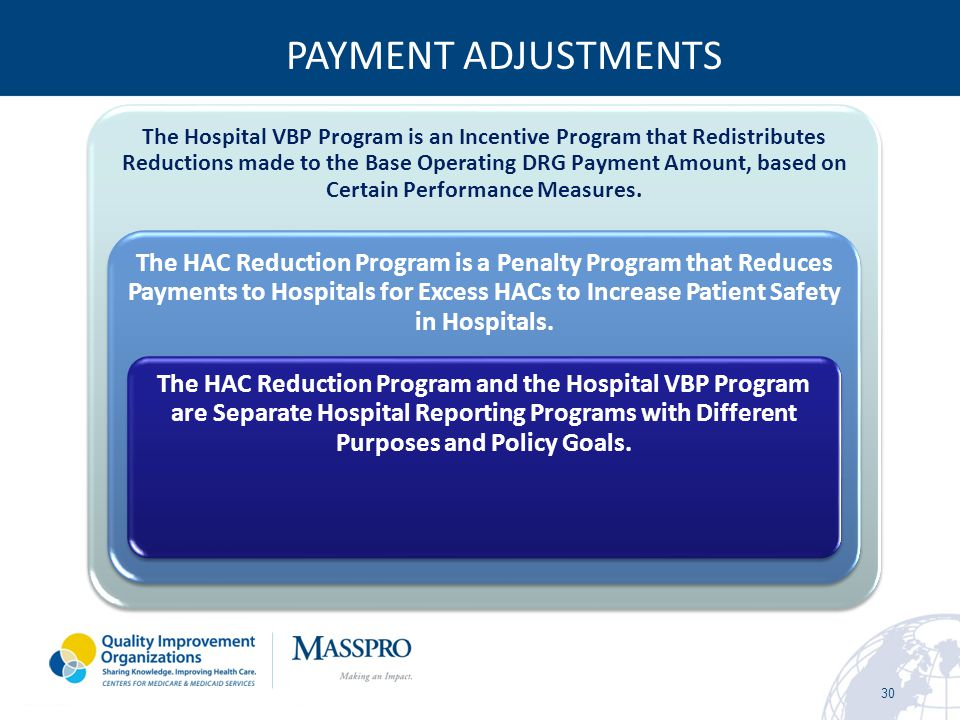 30 PAYMENT ADJUSTMENTS The Hospital VBP Program is an Incentive Program that Redistributes Reductions made to the Base Operating DRG Payment Amount, b