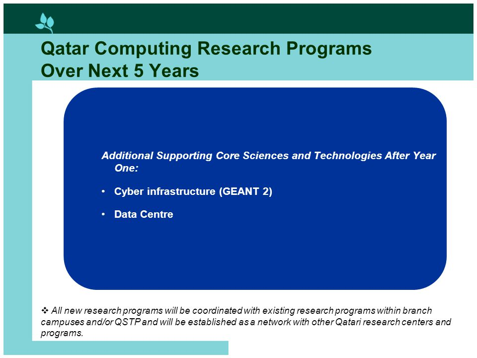 18 Qatar Computing Research Programs Over Next 5 Years Additional Supporting Core Sciences and Technologies After Year One: Cyber infrastructure (GEANT 2) Data Centre  All new research programs will be coordinated with existing research programs within branch campuses and/or QSTP and will be established as a network with other Qatari research centers and programs.