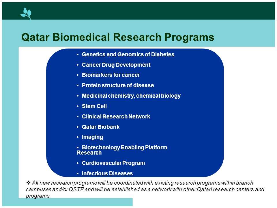 5 Qatar Biomedical Research Programs Genetics and Genomics of Diabetes Cancer Drug Development Biomarkers for cancer Protein structure of disease Medi